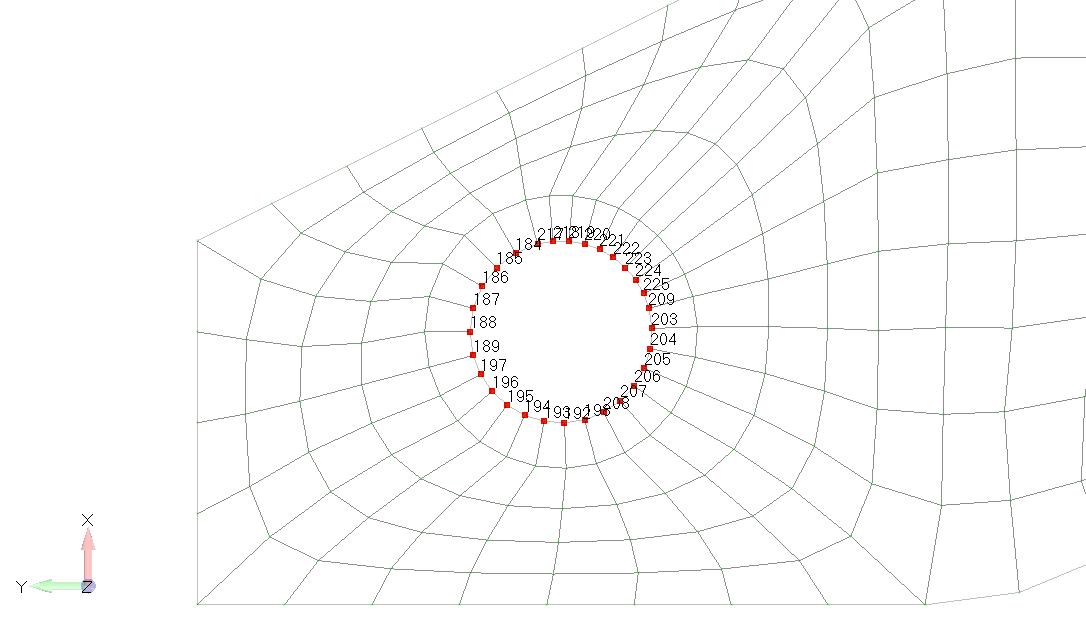 Femap 12 NX Nastran Создание закреплений