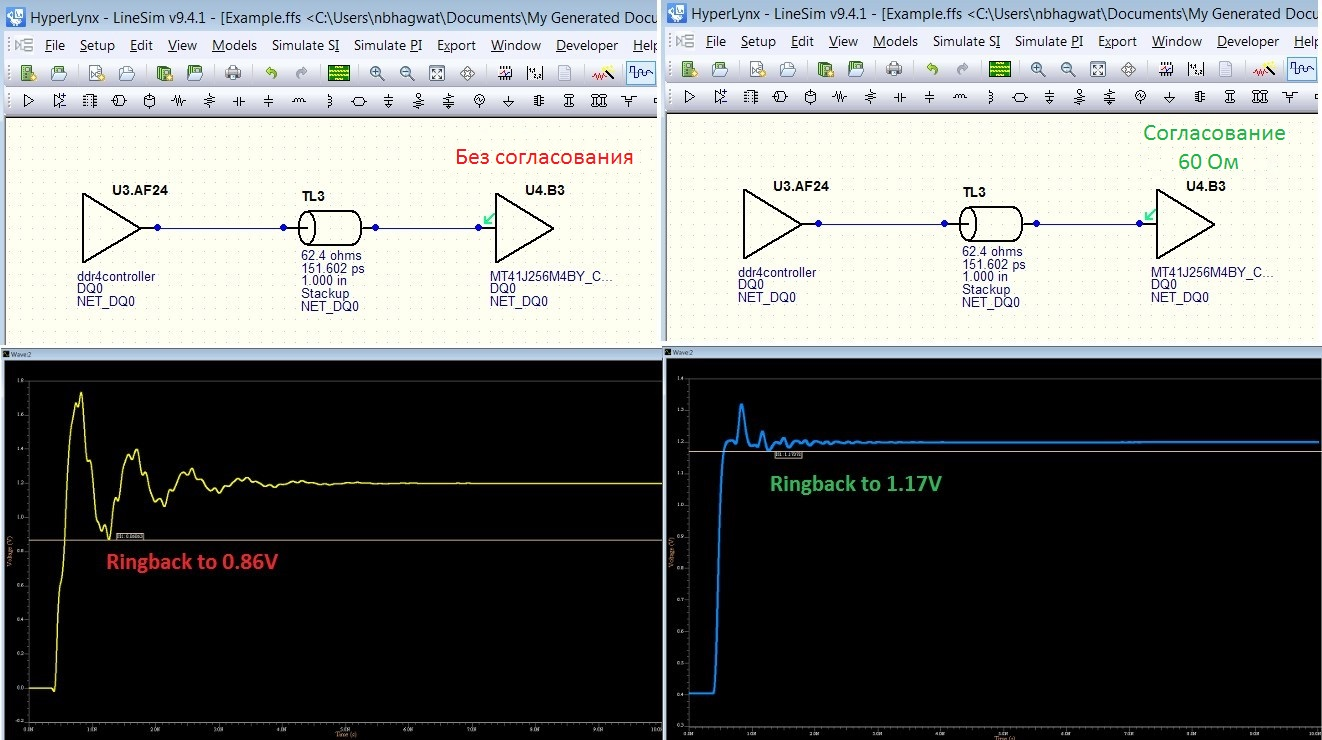 HyperLynx DDR: проектирование и анализ целостности сигналов DDR SDRAM