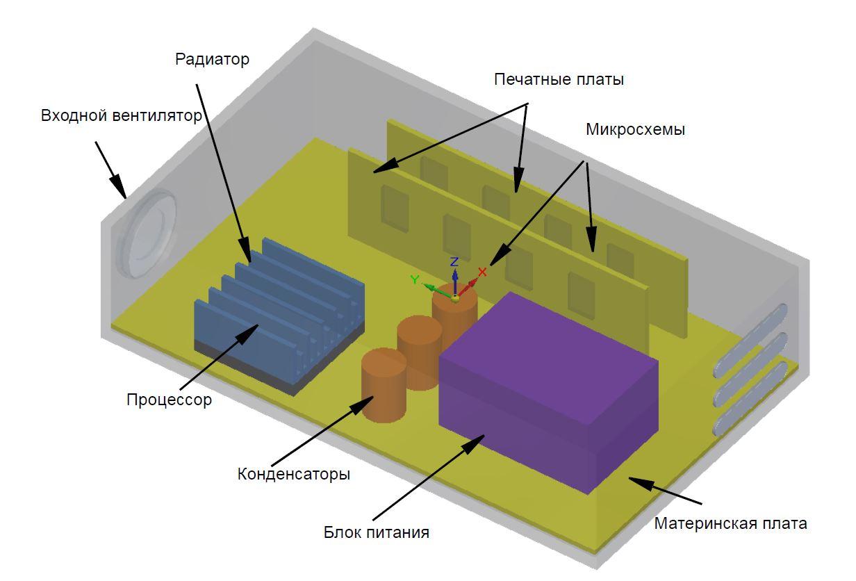 FloEFD Модель для исследования течения и теплообмена внутри электронного устройства