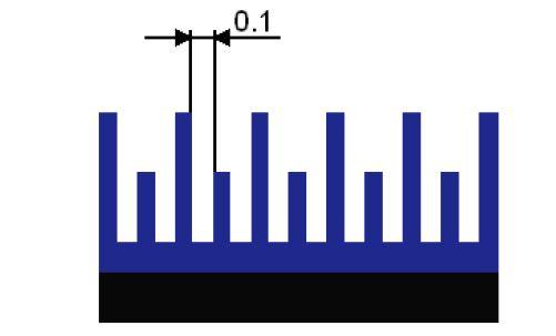 FloEFD Расстояние между ребрами радиатора