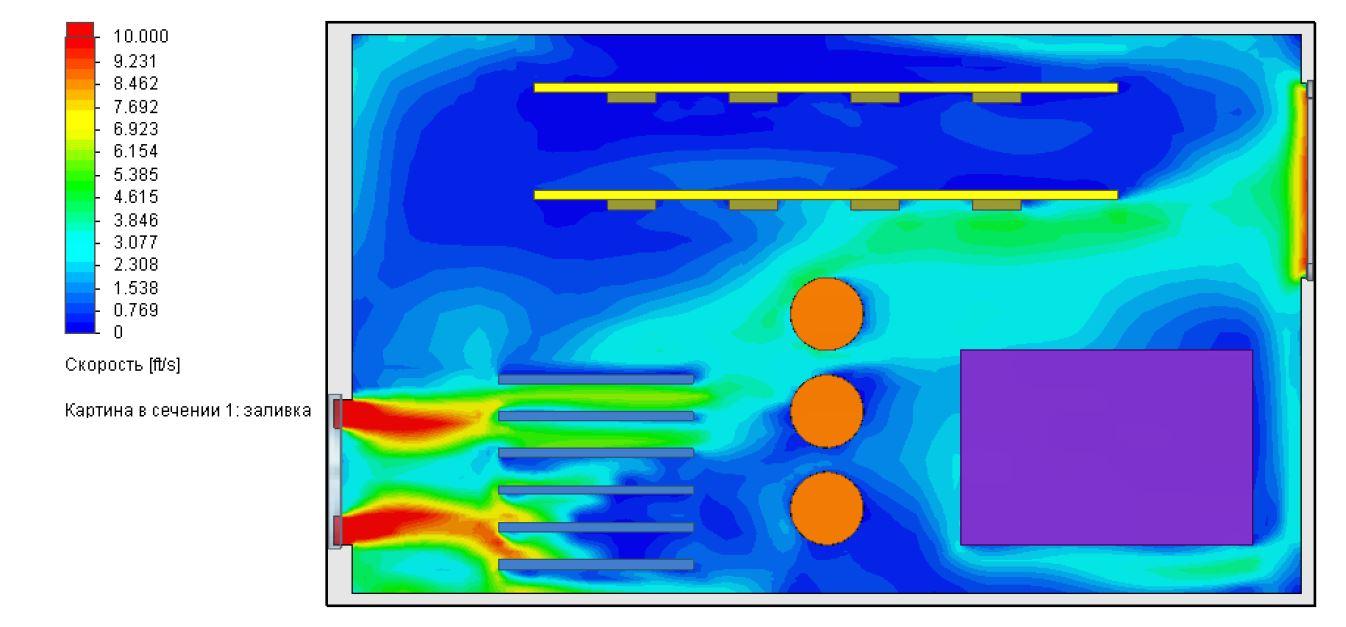 FloEFD Скорость распространения воздуха внутри электронного блока