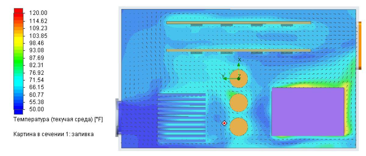 FloEFD Распределение температуры воздуха внутри электронного блока