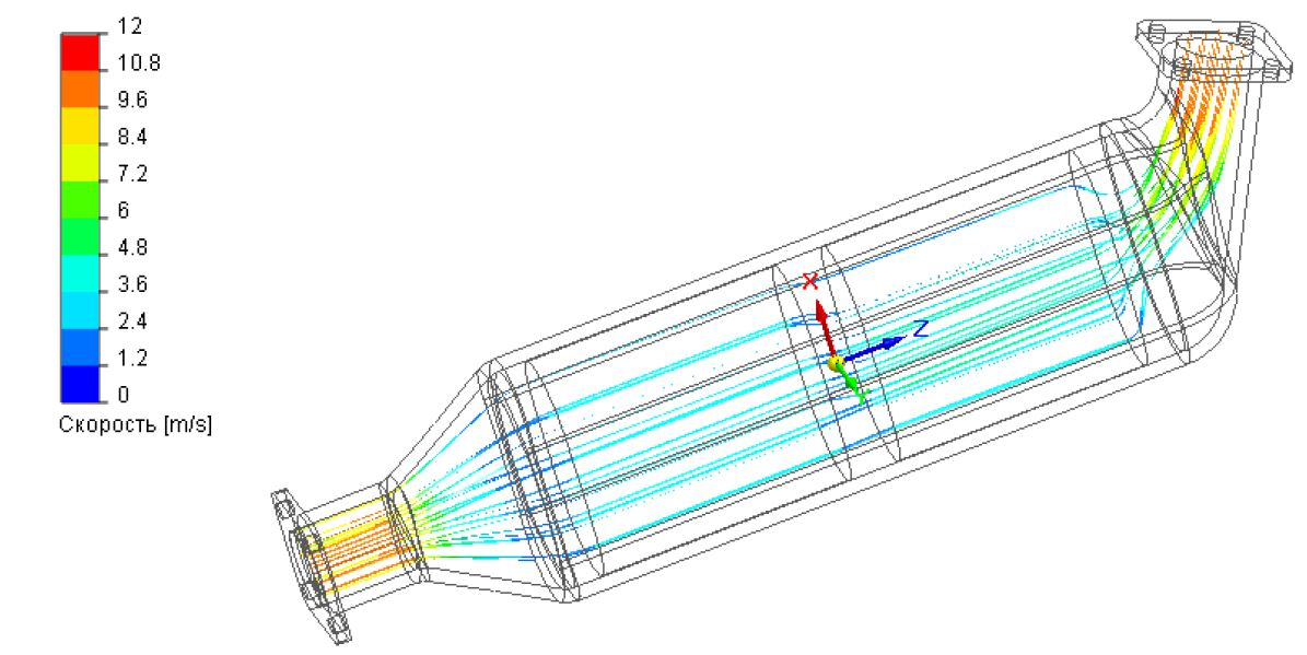 FloEFD Траектории потока проходящие через пористые тела с изотропной и однонаправленной проницаемостью