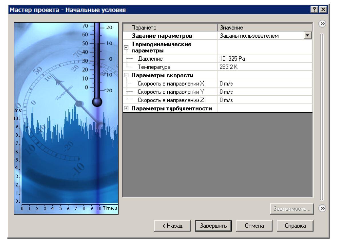 FloEFD Начальные условия параметров течения