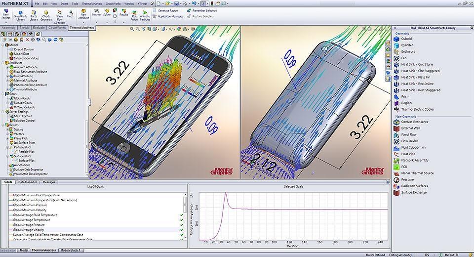 FloTherm XT CAD-ориентированное программное решение для теплового моделирования