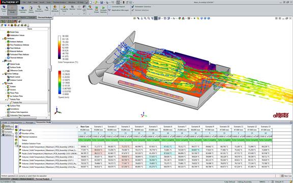 PADS FloTHERM легкое управление процессом моделирования, удобный анализ полученных результатов