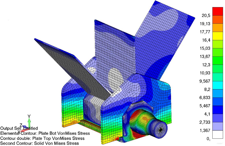 femap 12 nx nastran нелинейный анализ и нелинейный анализ потери устойчивости
