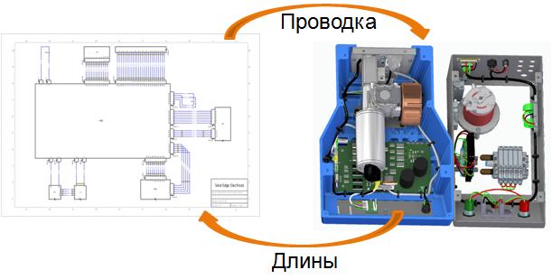Адаптивное изменение 3D-модели и электрической схемы.