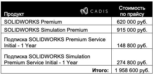 Расчет стоимости по прайсу SolidWorks