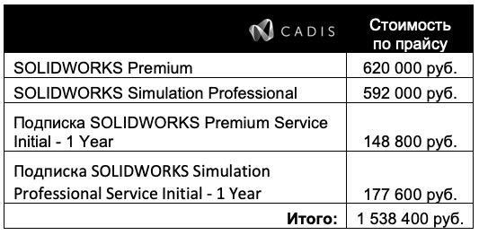 Расчет стоимости SolidWorks по прайсу