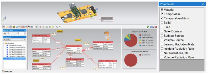 FloEFD 18 Flux Plot позволяет представить тепловыделение компонентов в графическом виде
