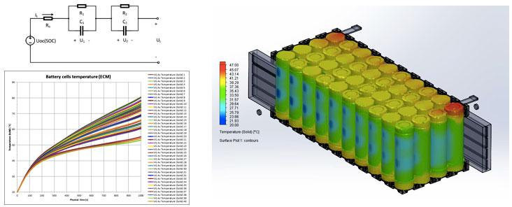FloEFD 18 Новая компактная модель Батареи позволяет рассчитать тепловыделение ячеек батареи