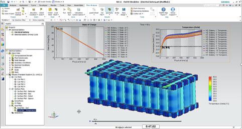 FloEFD18 Моделирование тепловых и электрохимических явлений ячейки батареи