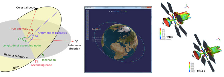 FloEFD18 Воздействие радиации на спутник