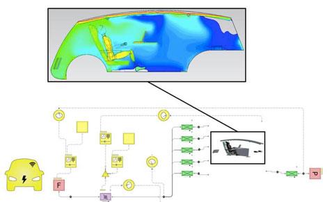 Совместное моделирование OneSimulation (OneSim): FloEFD + Flomaster