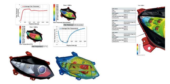 FloEFD LED Разработка и оптимизация автомобильных фар