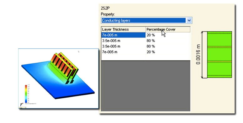 FloEFD Electronics Cooling Module модель печатной платы
