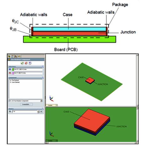 FloEFD Полностью интегрированная библиотека, поддерживающая стандарты JEDEC для тепловых моделей корпусов компонентов