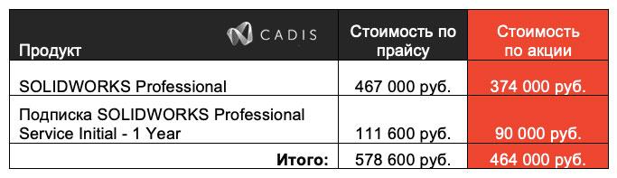 SOLIDWORKS 2019 Professional по цене SOLIDWORKS 2019 Standard