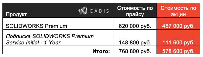 Расчет стоимости в рамках акции SOLIDWORKS 2019 Premium по цене SOLIDWORKS 2019 Professional