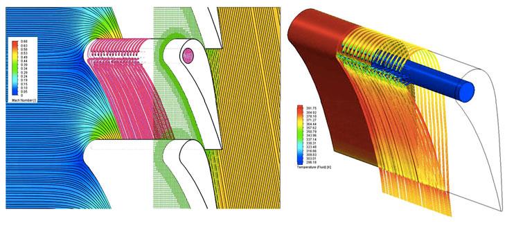 Использование FloEFD для расчета турбинных лопаток с внутренним охлаждением