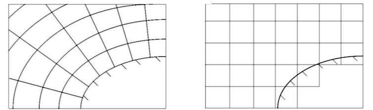 FloEFD Использование неадаптированной к поверхности прямоугольной сетки