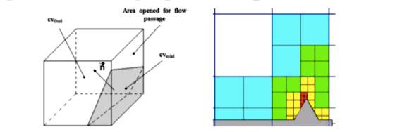 FloEFD Для лучшего разрешения геометрии или решения сетка может дополнительно сгущаться путем дробления