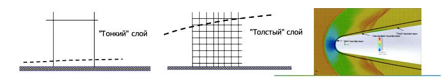 FloEFD использует два подхода к трактовке пристеночных эффектов
