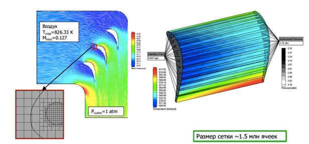 FloEFD Лопатка с конвективным охлаждением. Размер сетки ~ 1.5 млн. ячеек