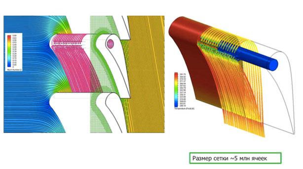 FloEFD Лопатка с пленочным охлаждением. Размер сетки ~ 5 млн. ячеек