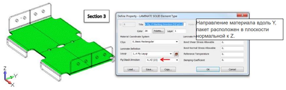 определения направления пакета в трехмерной композиционной конструкции в siemens Femap