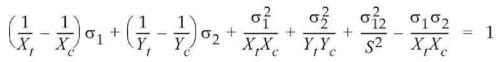 Теория Хоффмана (HOFFMAN'S) femap nastran