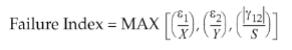 Критерий максимальной деформации композита femap nastran