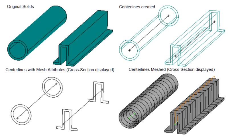 Автоматическое построение балочных моделей ферм в Siemens Femap nastran