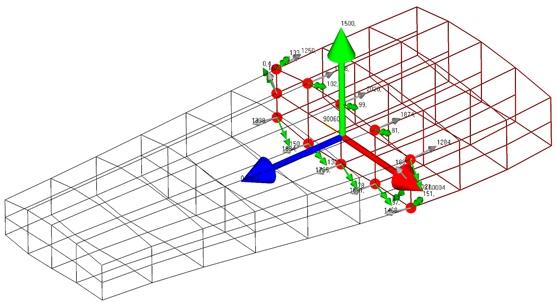 Начальное положение секущей плоскости в режиме Section Cut femap nastran