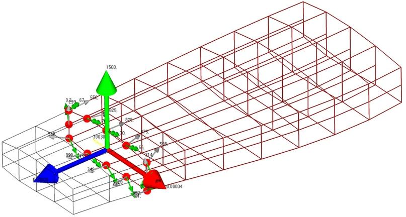 Новое положение секущей плоскости в режиме Section Cut femap nastran