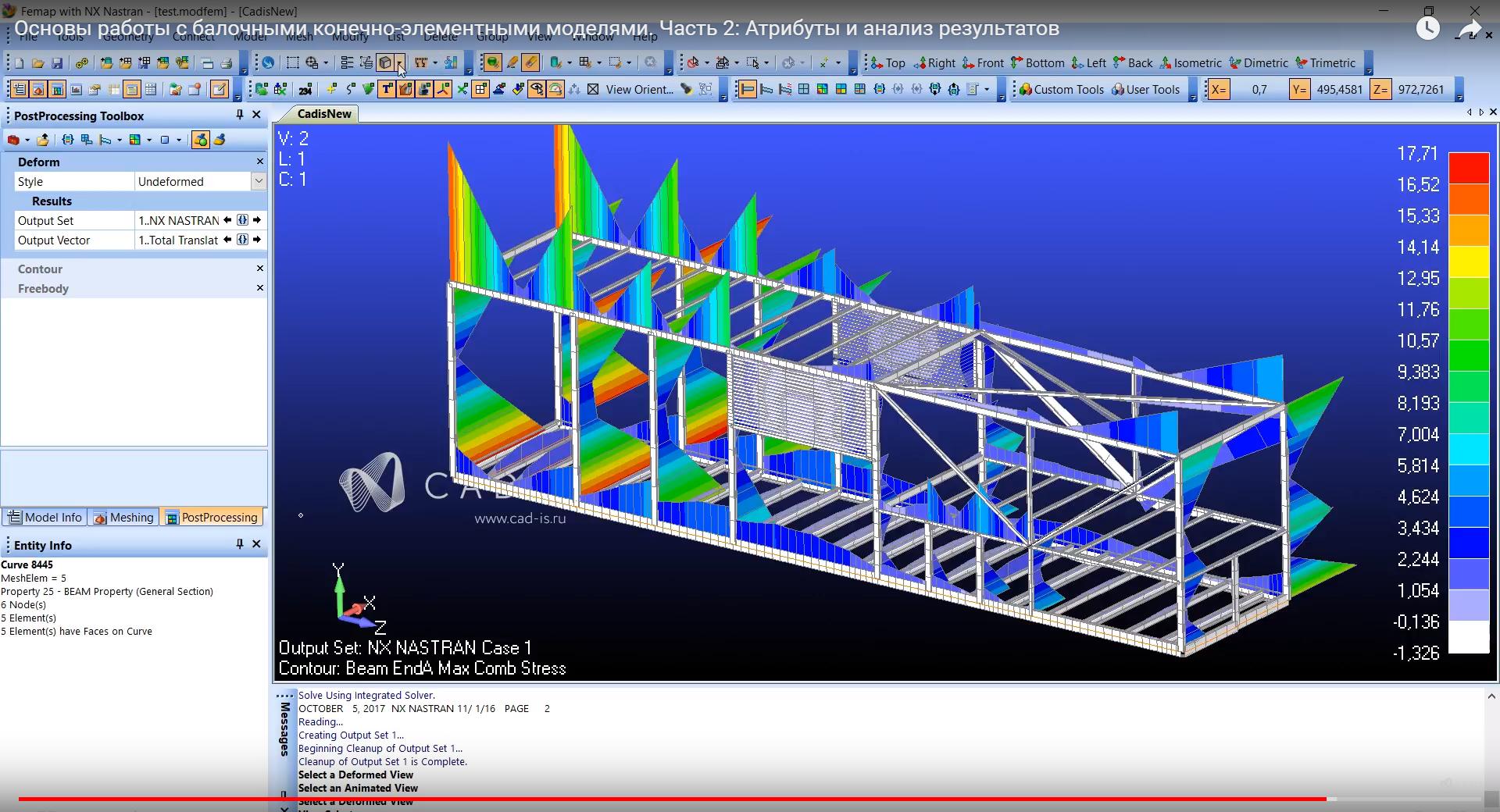 Основы работы в Siemens Femap 11.4. Часть 2: Построение балочной модели фермы и анализ результатов