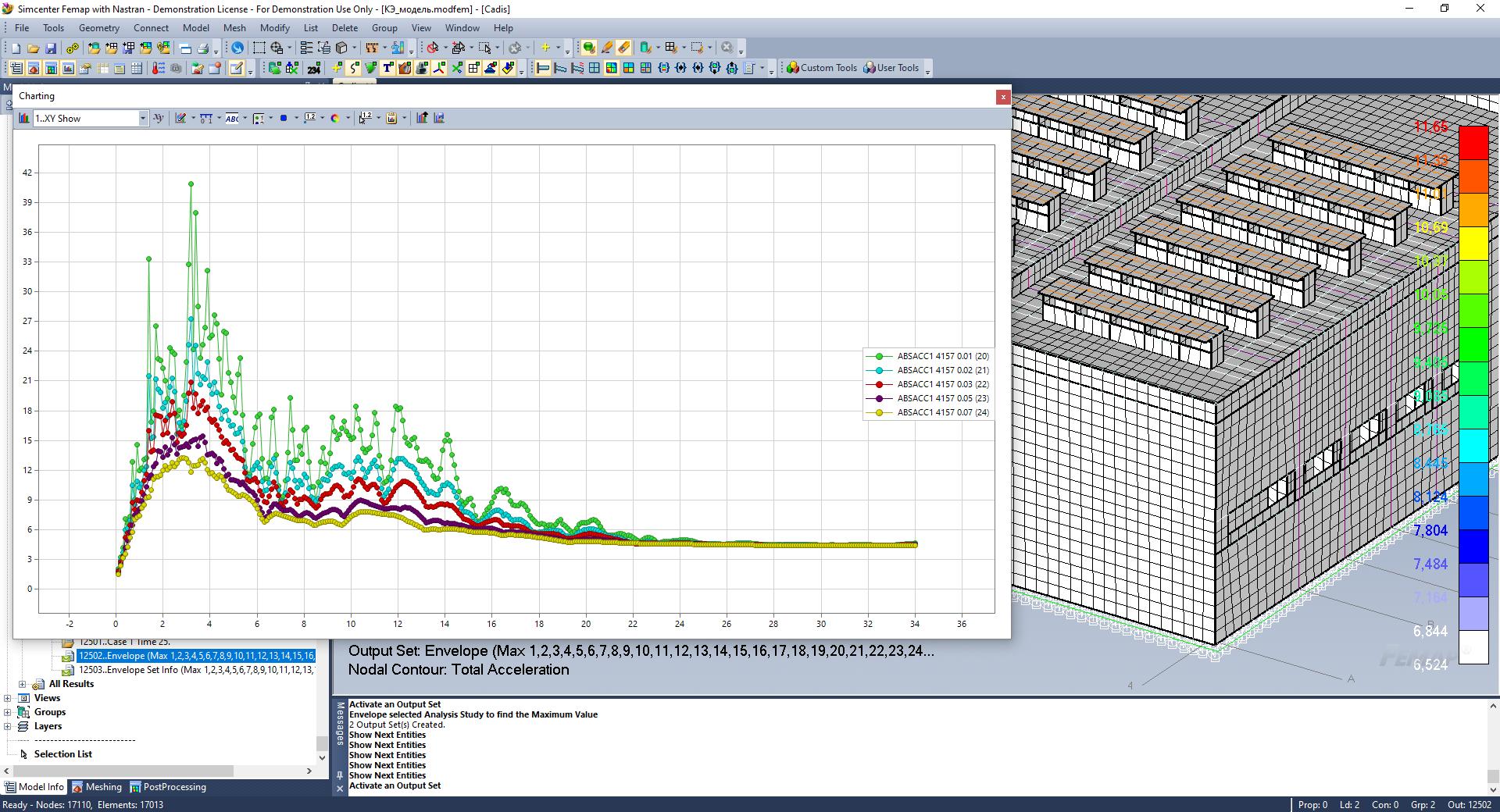 Спектральные динамические расчеты в Siemens Femap