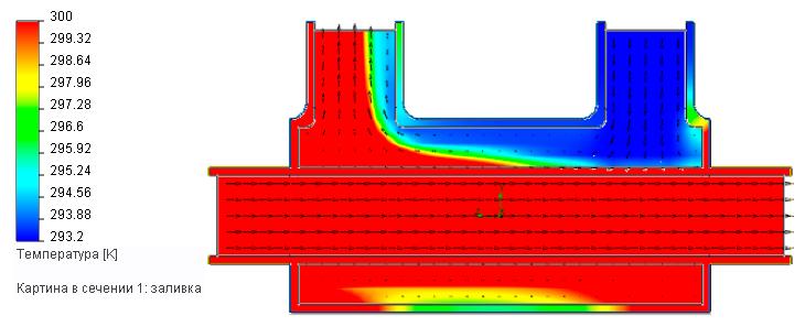 Изменение диапазона отображения параметра в FloEFD