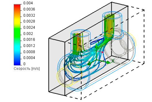 Отображение траекторий потока в FloEFD