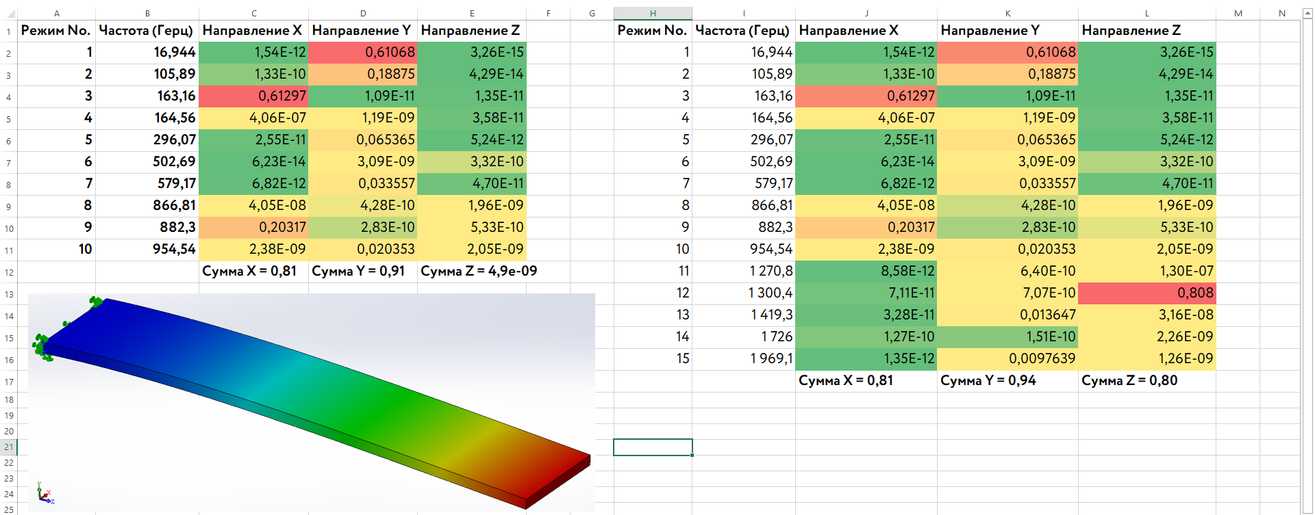 solidworks simulation, частотный анализ, динамический анализ, линейная динамика, массовое участие, суммарная масса, эффективная масса