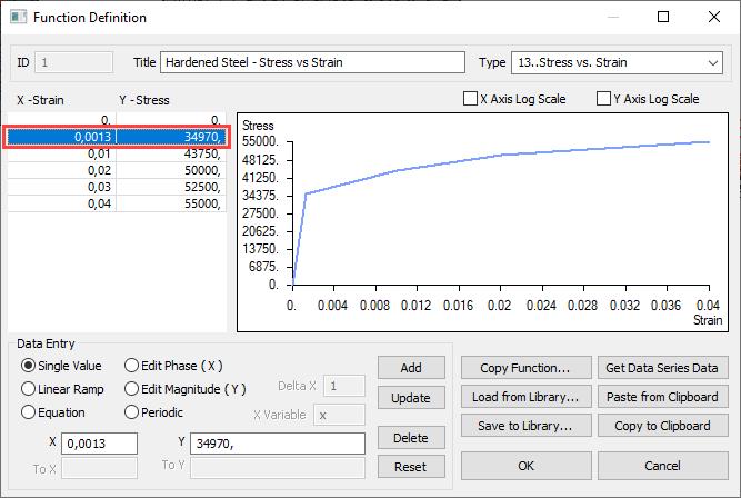 femap Multi-Step Nonlinear 401 402, нелинейный анализ в femap, кривая деформирования, физическая нелинейность