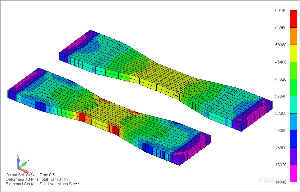 FEMAP Multi-Step Nonlinear (SOL 401): Урок №1. Работа с нелинейными материалами