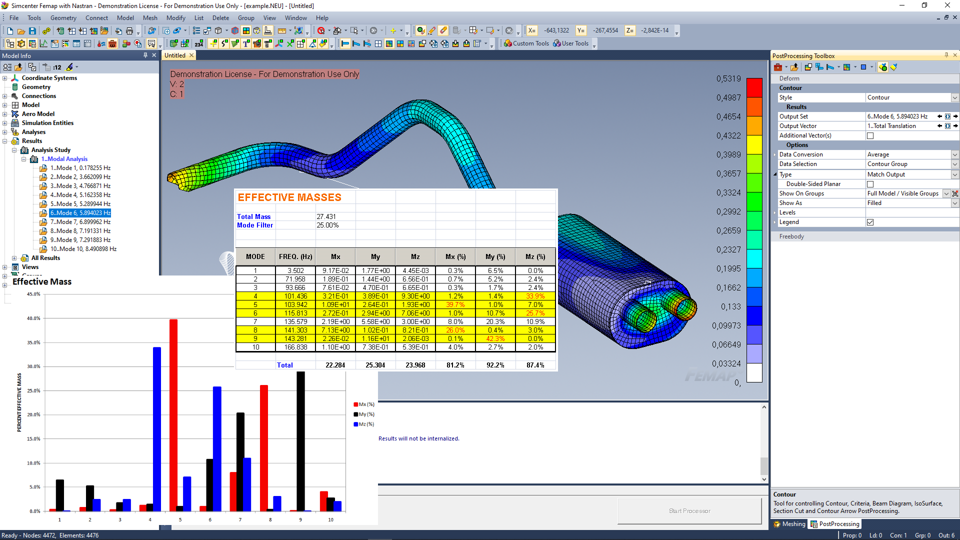 FEMAP with NX Nastran: Structural Analysis Toolkit
