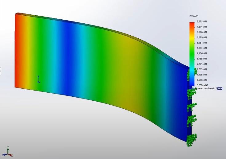 SOLIDWORKS Simulation: Гармонический анализ