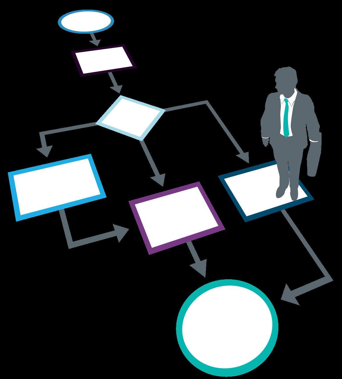 Использование рабочих процессов утверждения изделия в Teamcenter Active Workspace