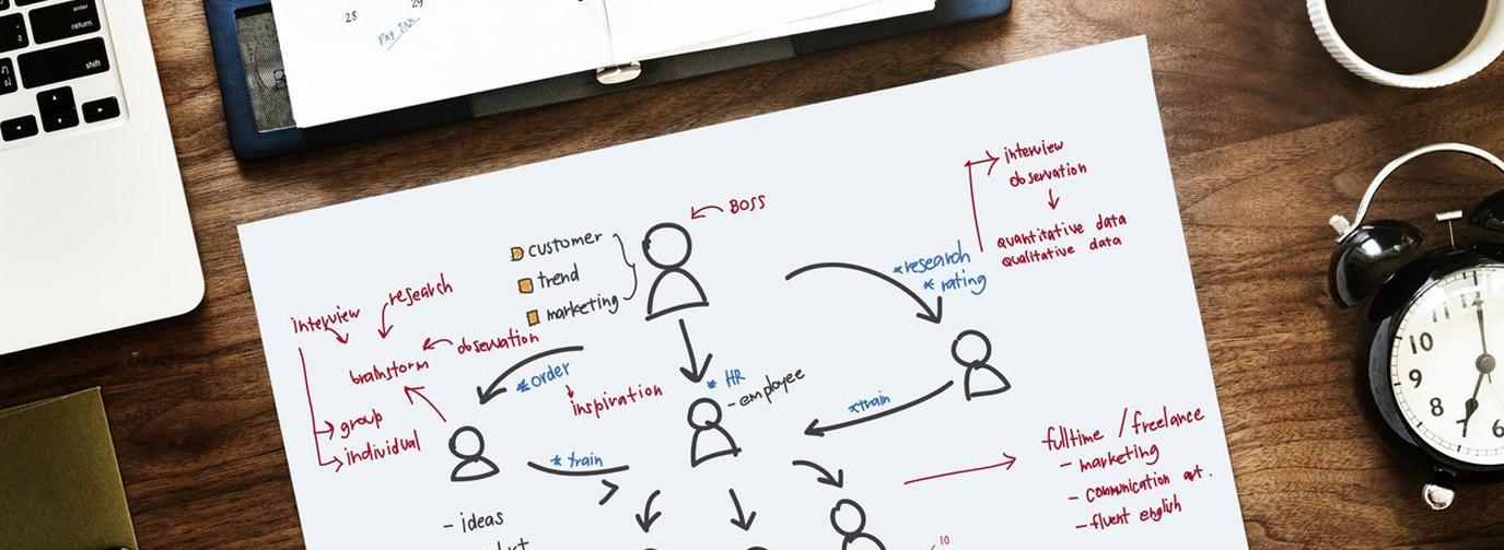 hand drawn diagram of a presentation