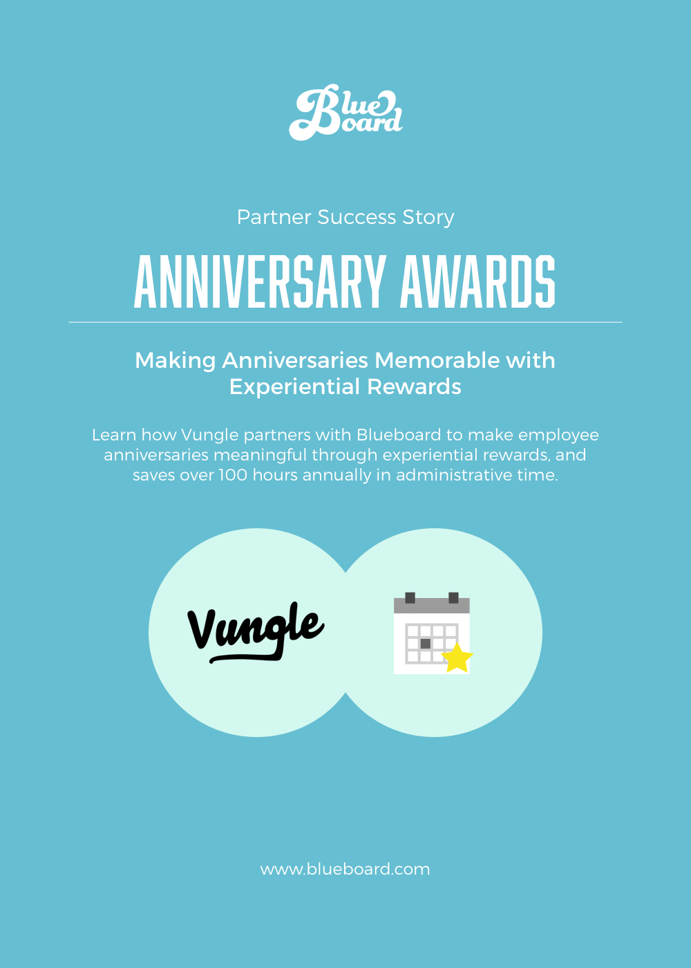 Blueboard Case Study Cover_Vungle Anniversary Awards