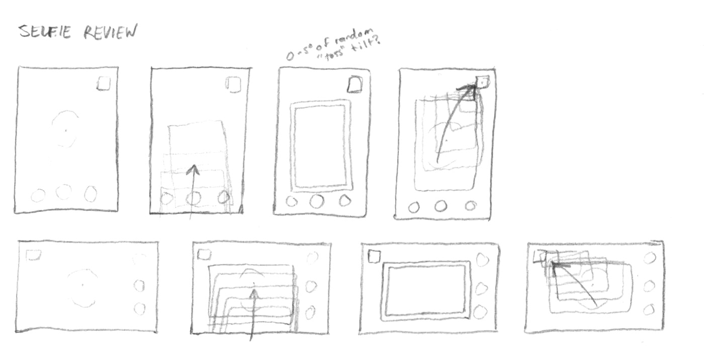 Selfie command animation sketches