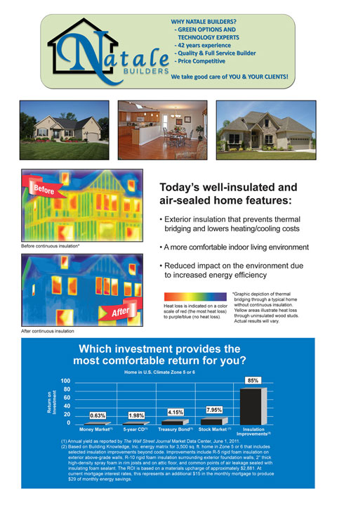 natale builders green options